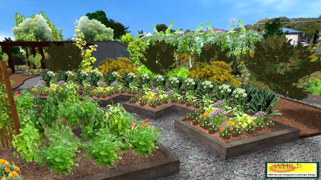 garden design related keywords suggestions community garden design